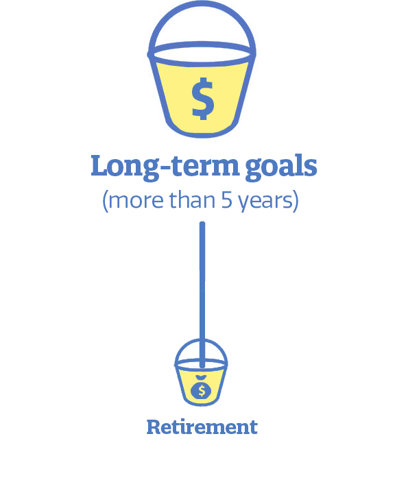 Long-term goals